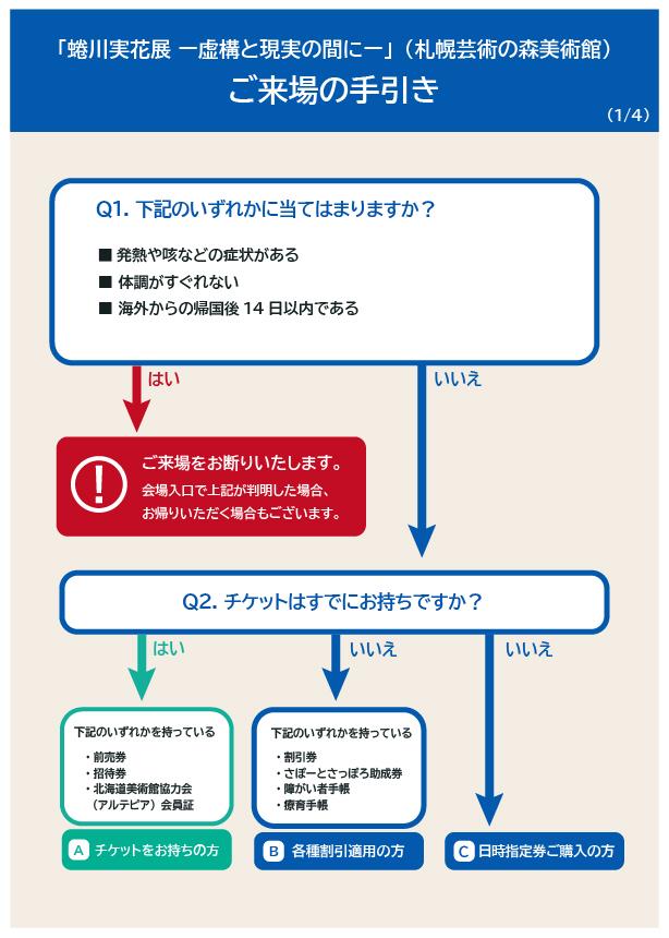 蜷川購入ガイド0621_1